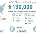ADP Aug employment infographic